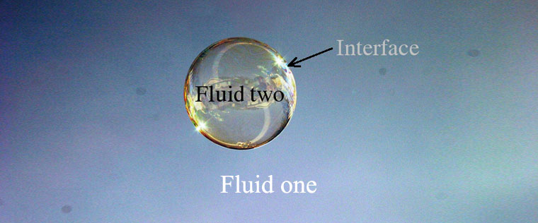 Impact of a shock wave on a Helium bubble.
