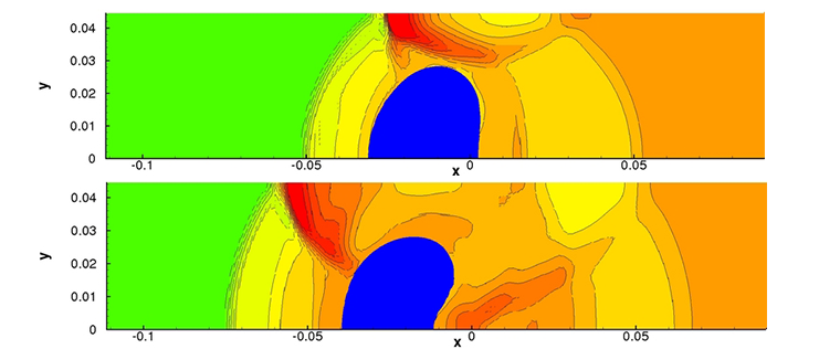 Impact of a shock wave on a Helium bubble: Evolution of density profile